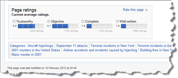 Wikipedia's Current Page Rating for 9/11 Attacks